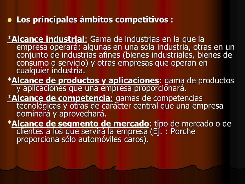 Los principales ámbitos competitivos :