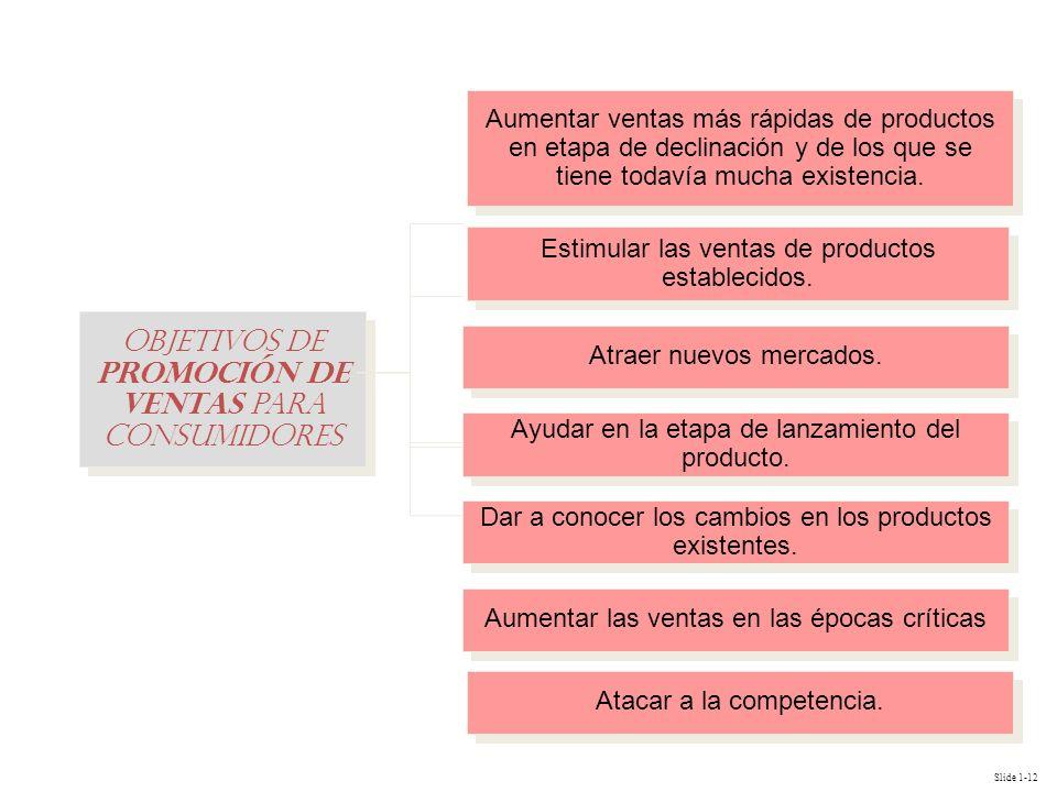 Objetivos de promoción de ventas para consumidores