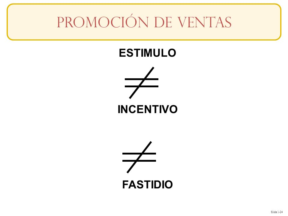 Promoción de ventas ESTIMULO INCENTIVO FASTIDIO