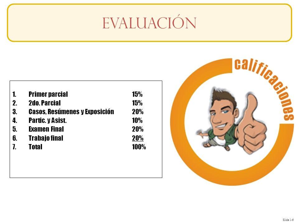 Evaluación Primer parcial 15% 2do. Parcial 15%