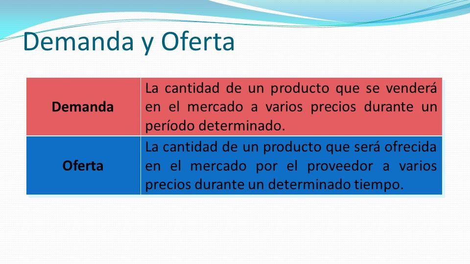 Demanda y OfertaDemanda. Oferta. La cantidad de un producto que se venderá en el mercado a varios precios durante un período determinado.