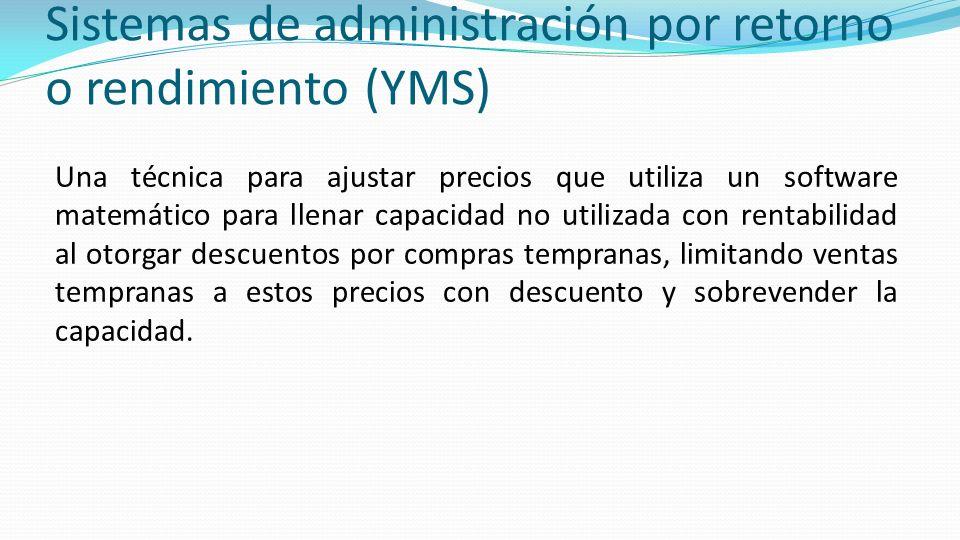 Sistemas de administración por retorno o rendimiento (YMS)