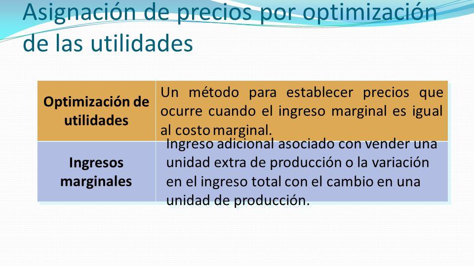 Asignación de precios por optimización de las utilidades