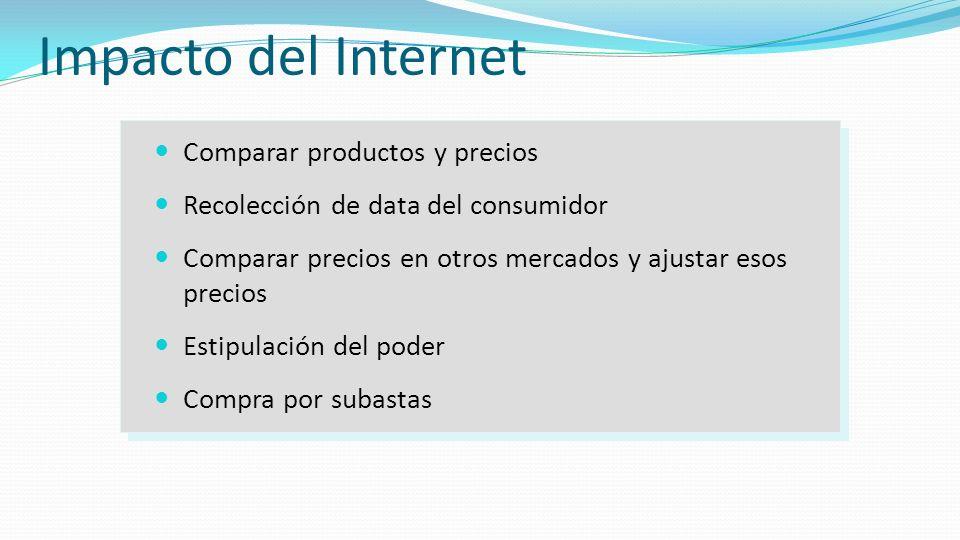 Impacto del Internet Comparar productos y precios