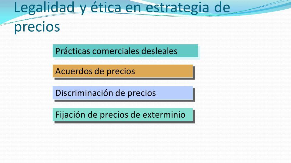 Legalidad y ética en estrategia de precios