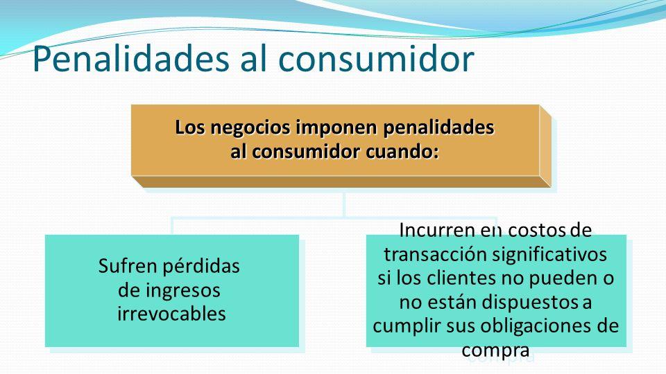Penalidades al consumidor