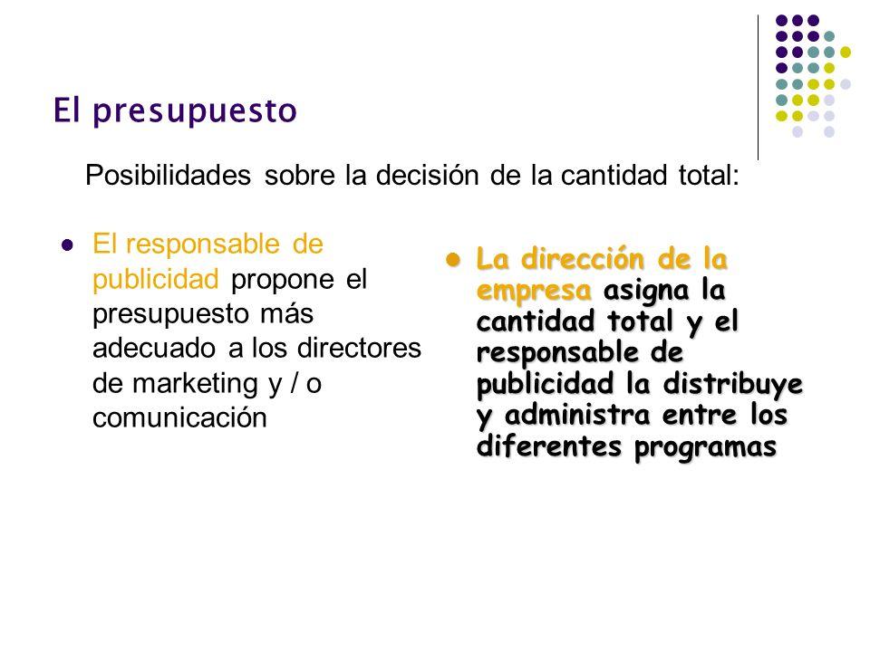 El presupuestoPosibilidades sobre la decisión de la cantidad total: