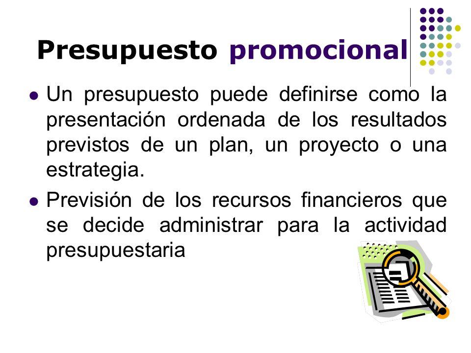 Presupuesto promocional