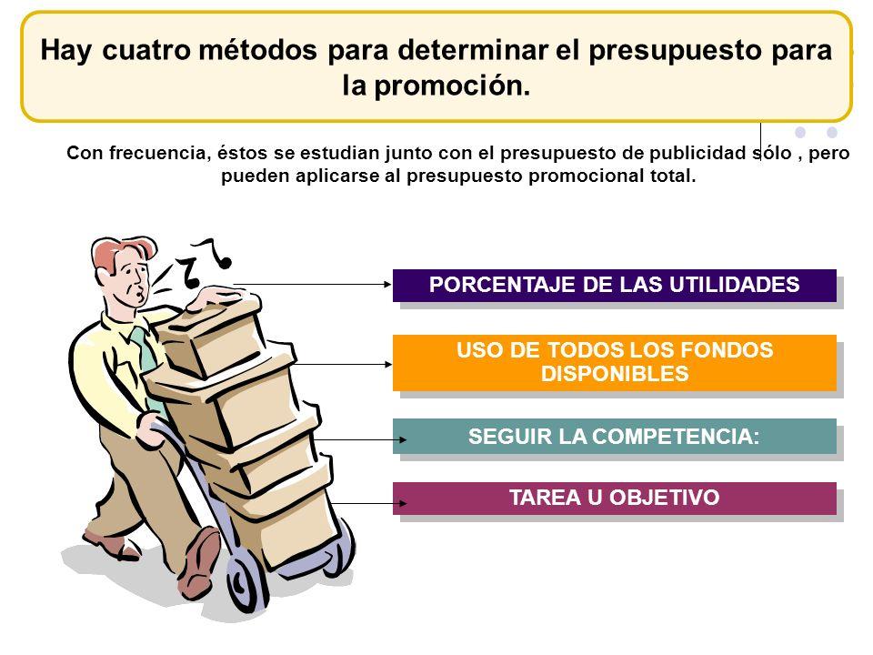 Hay cuatro métodos para determinar el presupuesto para la promoción.