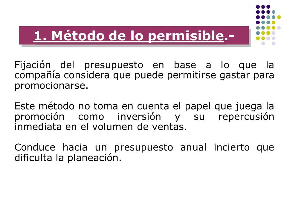 1. Método de lo permisible.-