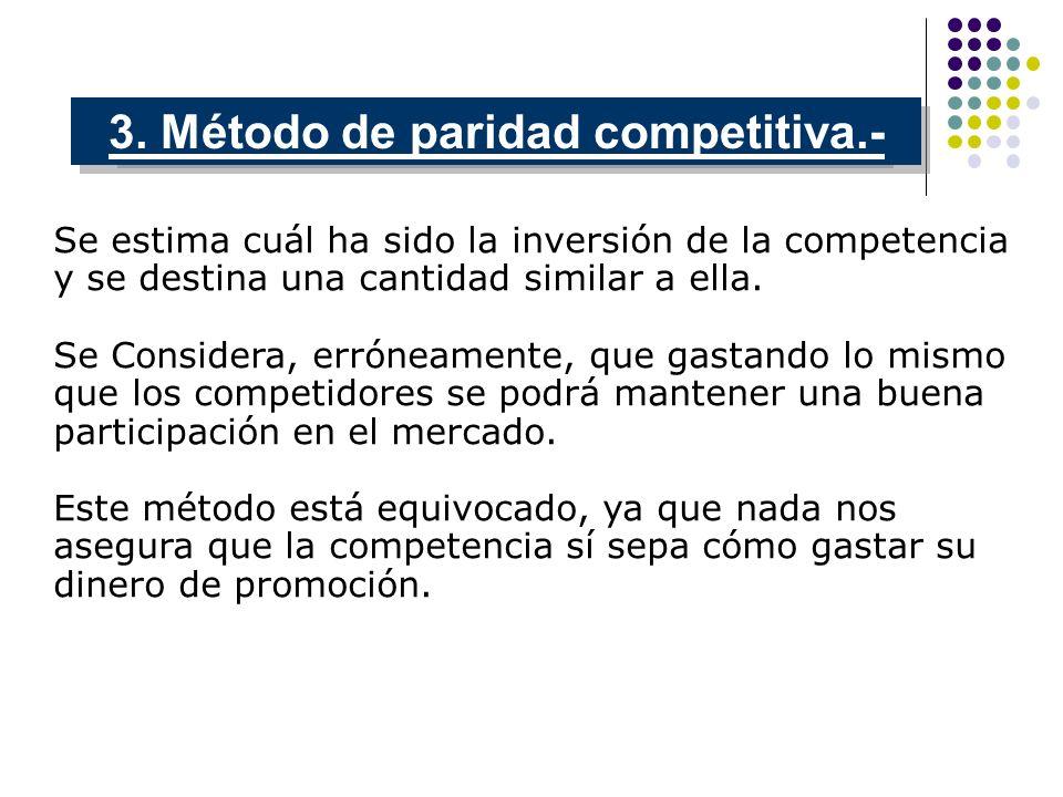 3. Método de paridad competitiva.-