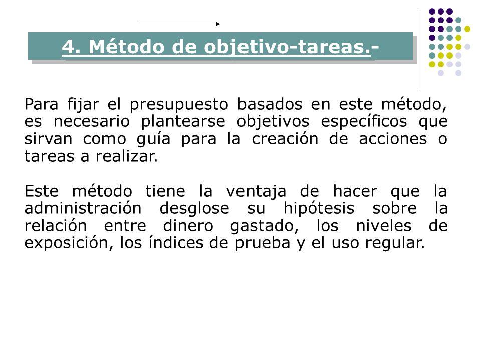 4. Método de objetivo-tareas.-