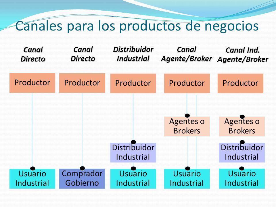 Canales para los productos de negocios