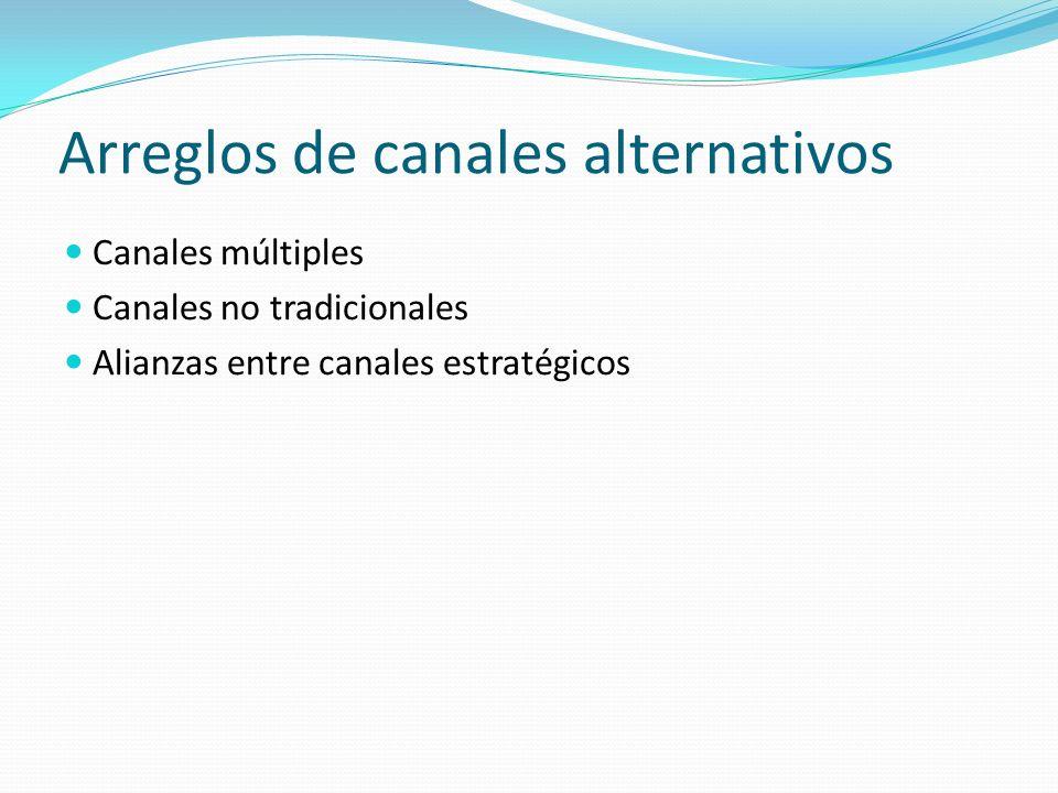 Arreglos de canales alternativos