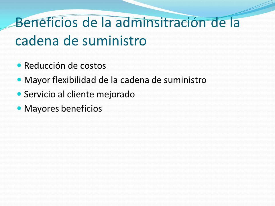 Beneficios de la adminsitración de la cadena de suministro