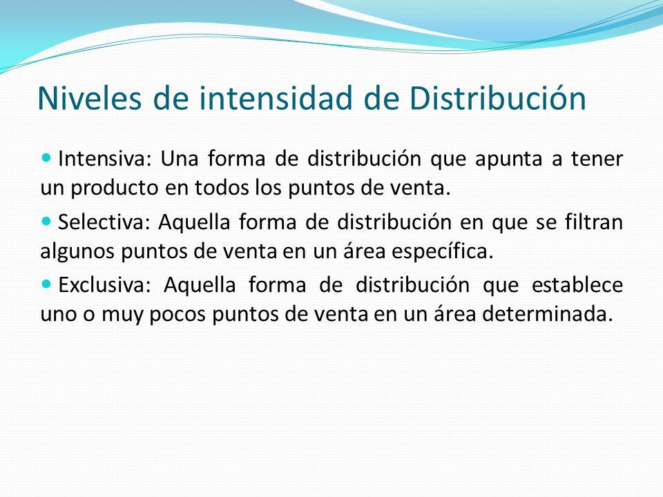 Niveles de intensidad de Distribución