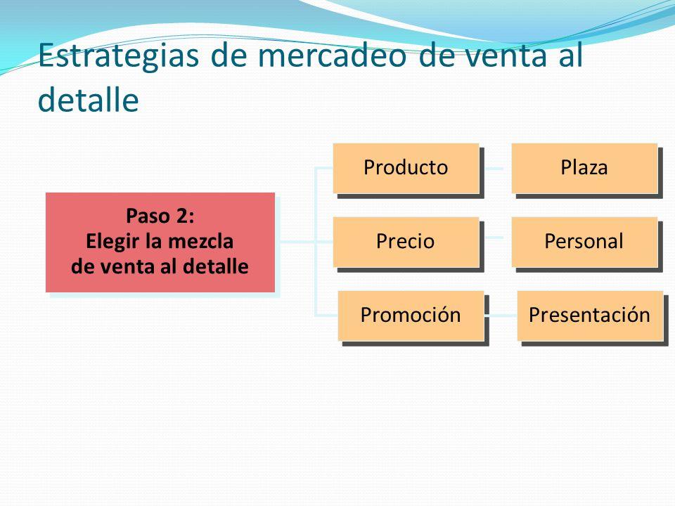 Estrategias de mercadeo de venta al detalle