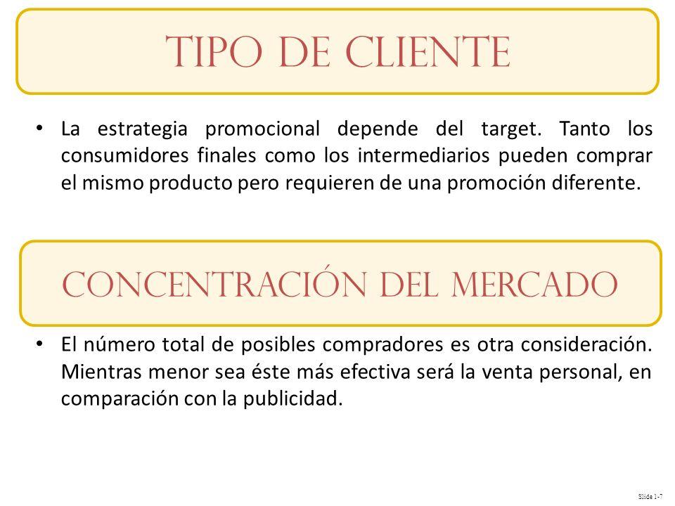 Tipo de cliente Concentración del mercado