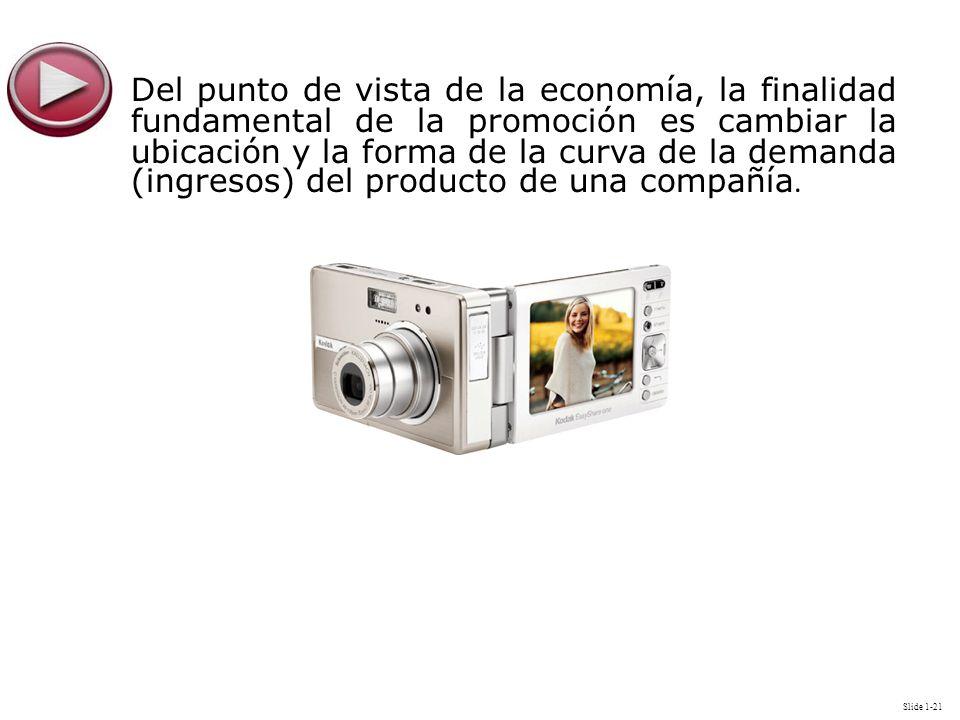 Del punto de vista de la economía, la finalidad fundamental de la promoción es cambiar la ubicación y la forma de la curva de la demanda (ingresos) del producto de una compañía.