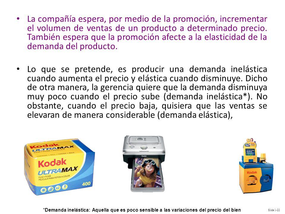 La compañía espera, por medio de la promoción, incrementar el volumen de ventas de un producto a determinado precio. También espera que la promoción afecte a la elasticidad de la demanda del producto.