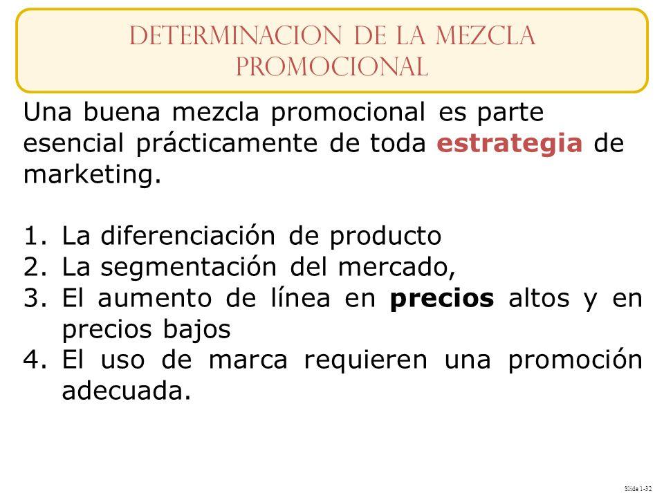 DETERMINACION DE LA MEZCLA pROMOCIONAL