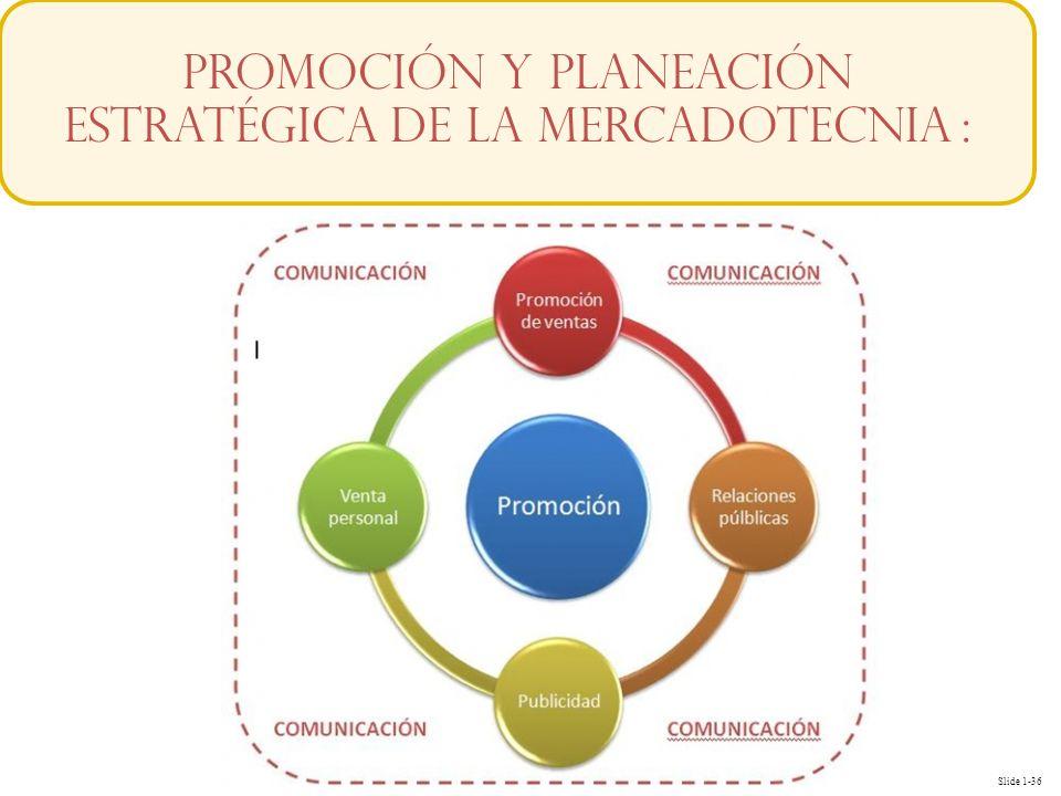 Promoción y planeación estratégica de la mercadotecnia :