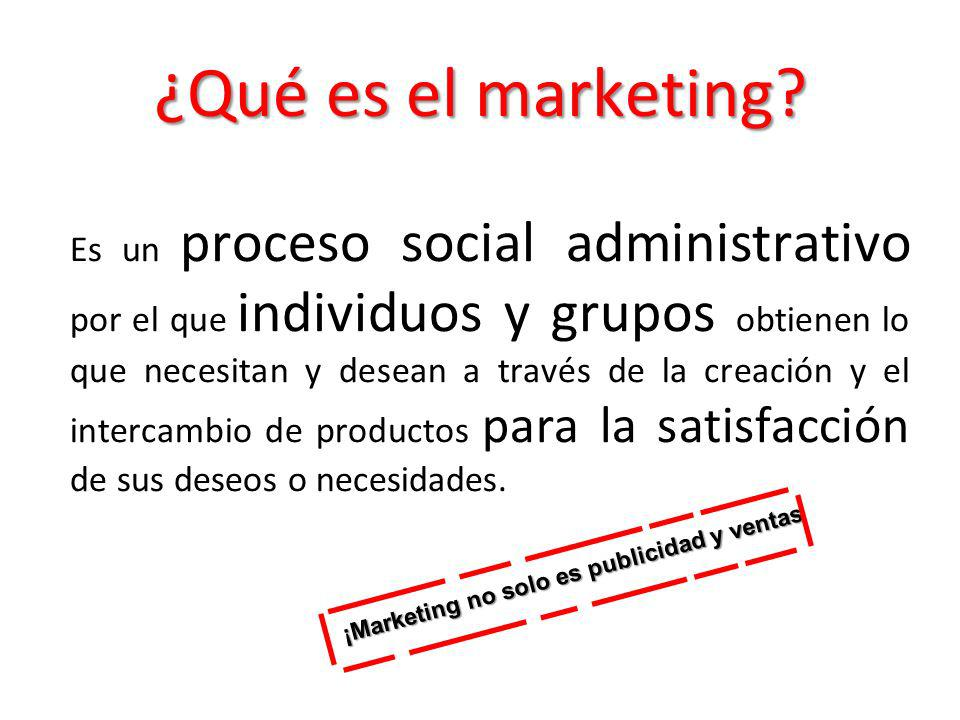 ¿Qué es el marketing