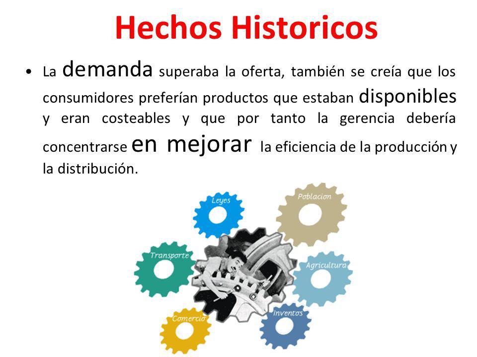Hechos Historicos