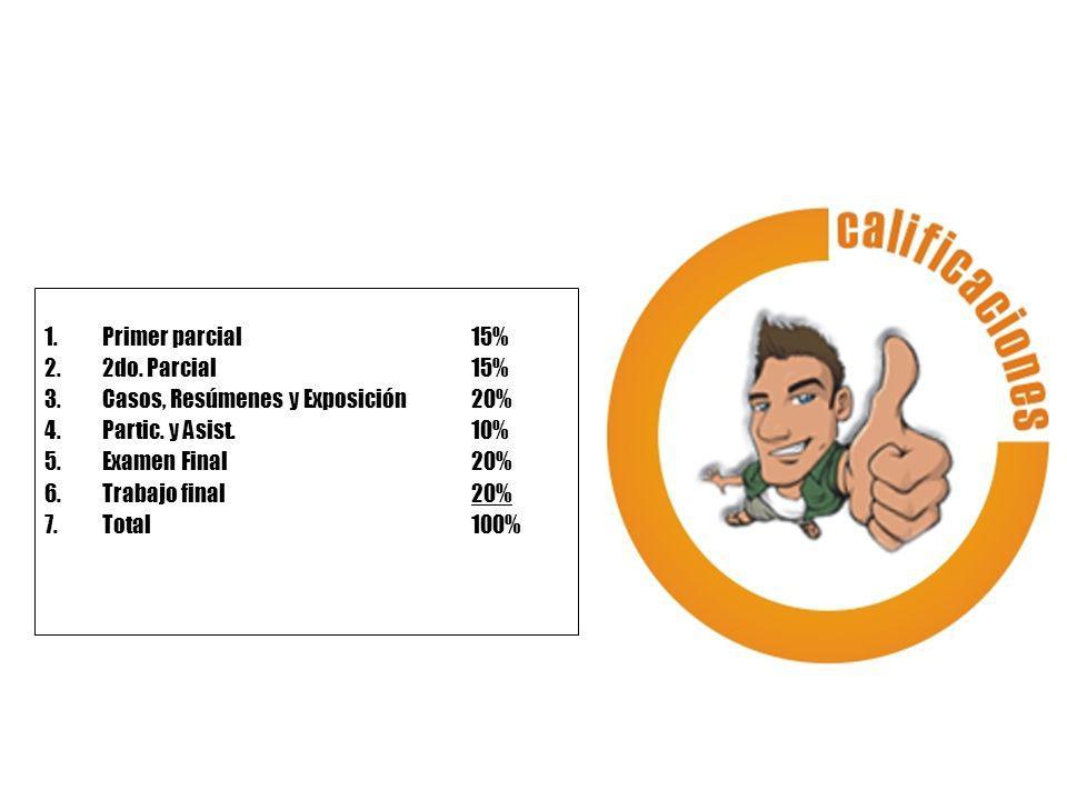 Primer parcial 15%2do. Parcial 15% Casos, Resúmenes y Exposición 20% Partic. y Asist. 10% Examen Final 20%