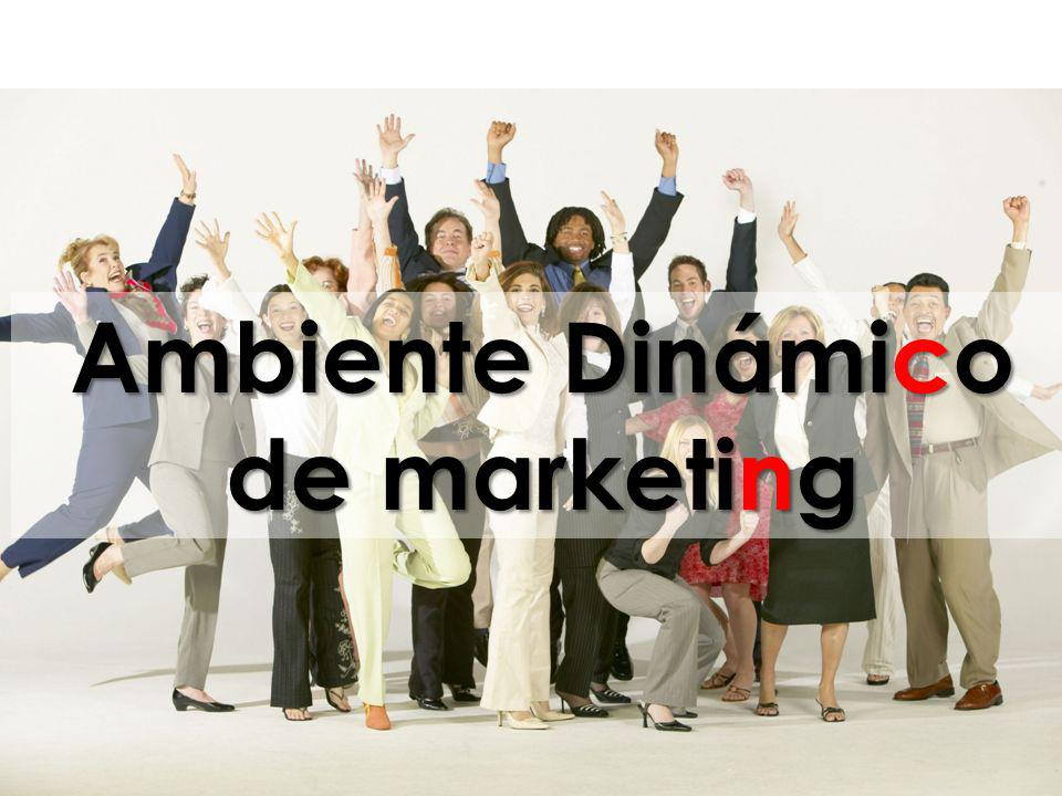 Ambiente Dinámico de marketing