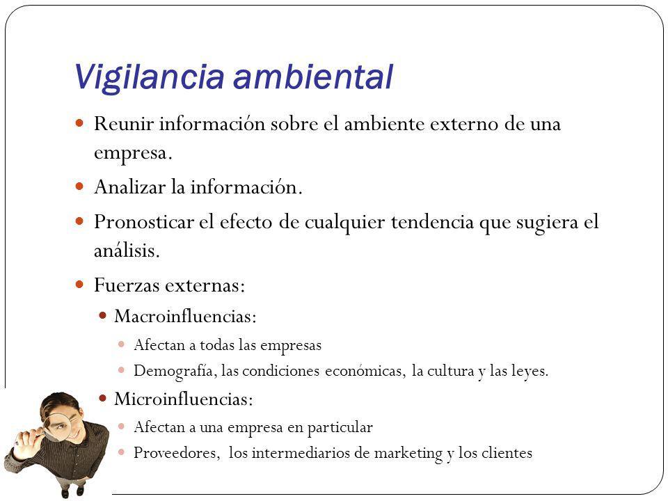 Vigilancia ambiental Reunir información sobre el ambiente externo de una empresa. Analizar la información.