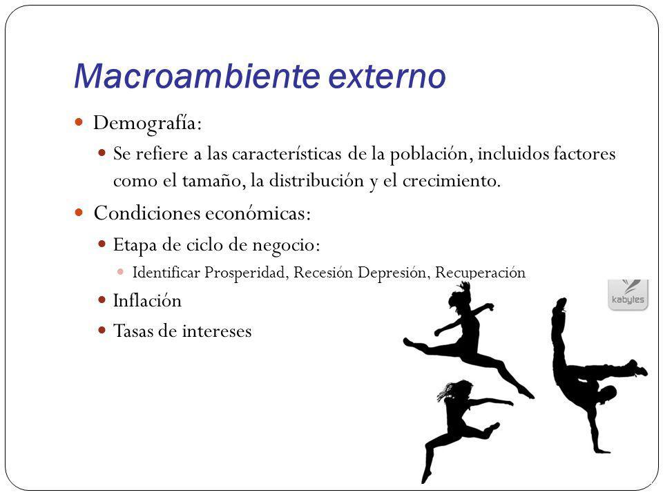 Macroambiente externo