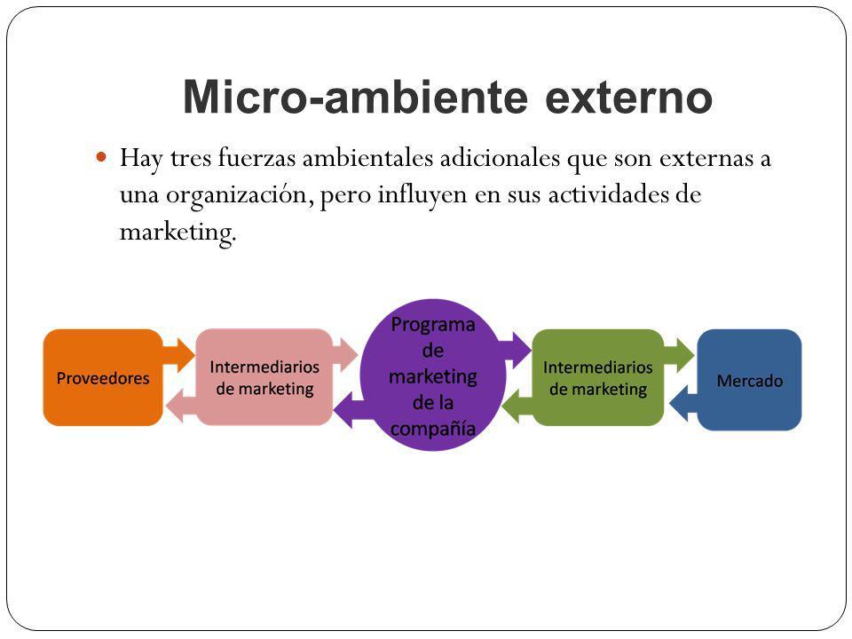 Micro-ambiente externo