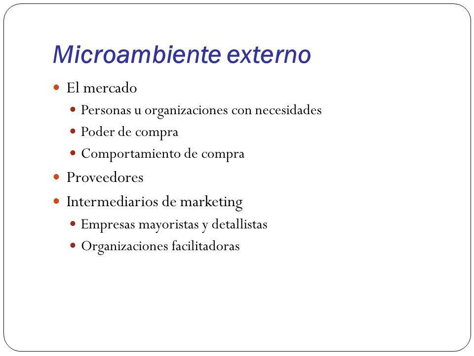 Microambiente externo