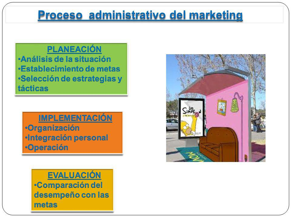Proceso administrativo del marketing