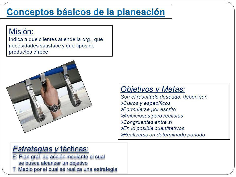 Conceptos básicos de la planeación