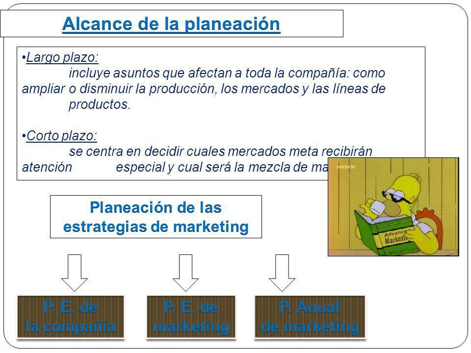 Alcance de la planeación Planeación de las estrategias de marketing