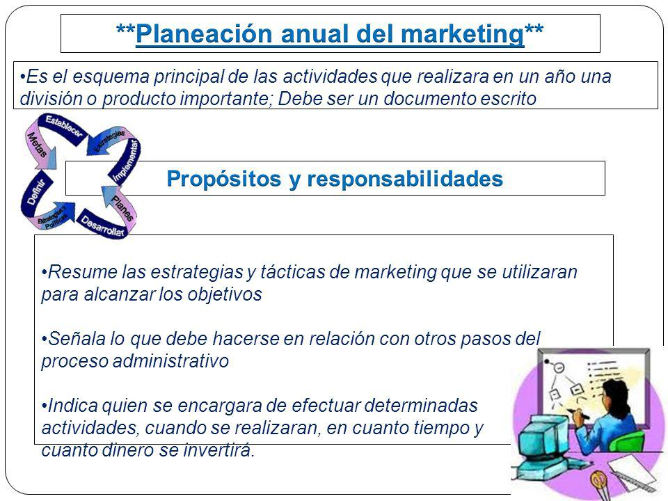 **Planeación anual del marketing** Propósitos y responsabilidades