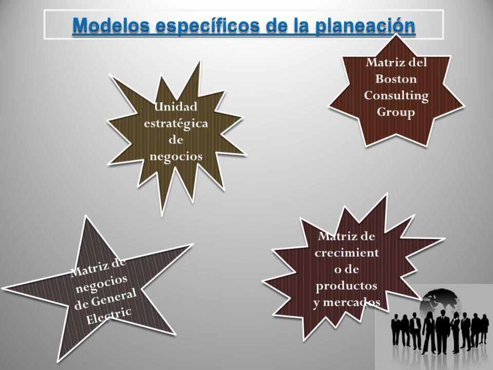 Modelos específicos de la planeación