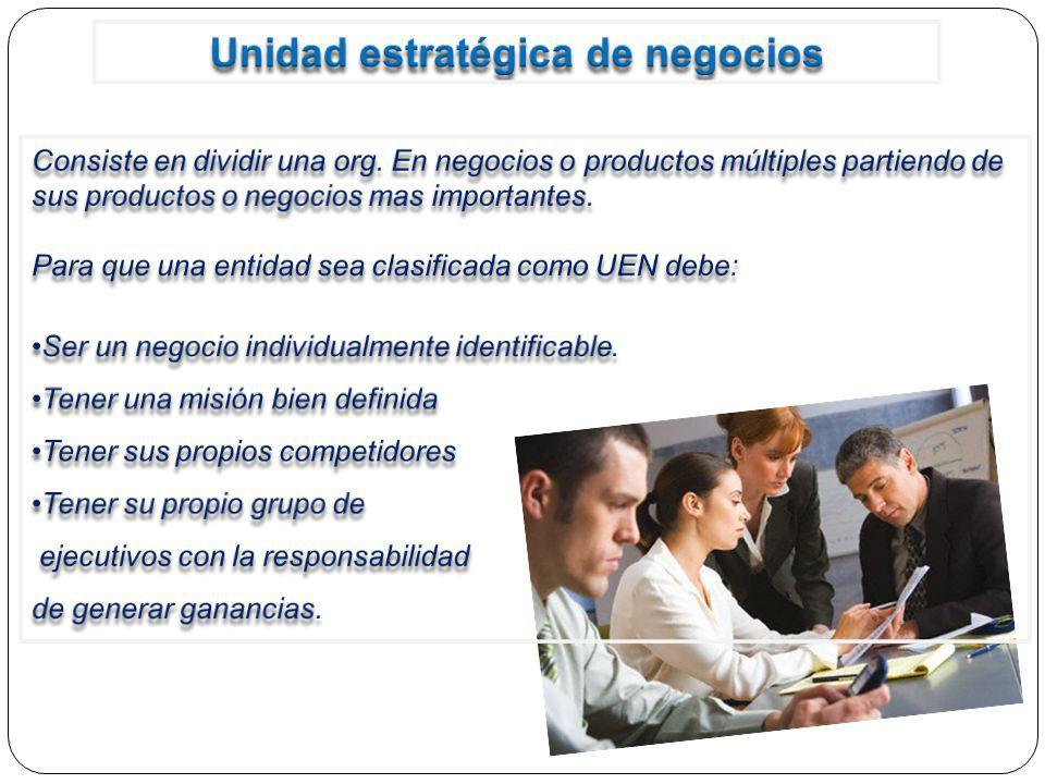 Unidad estratégica de negocios