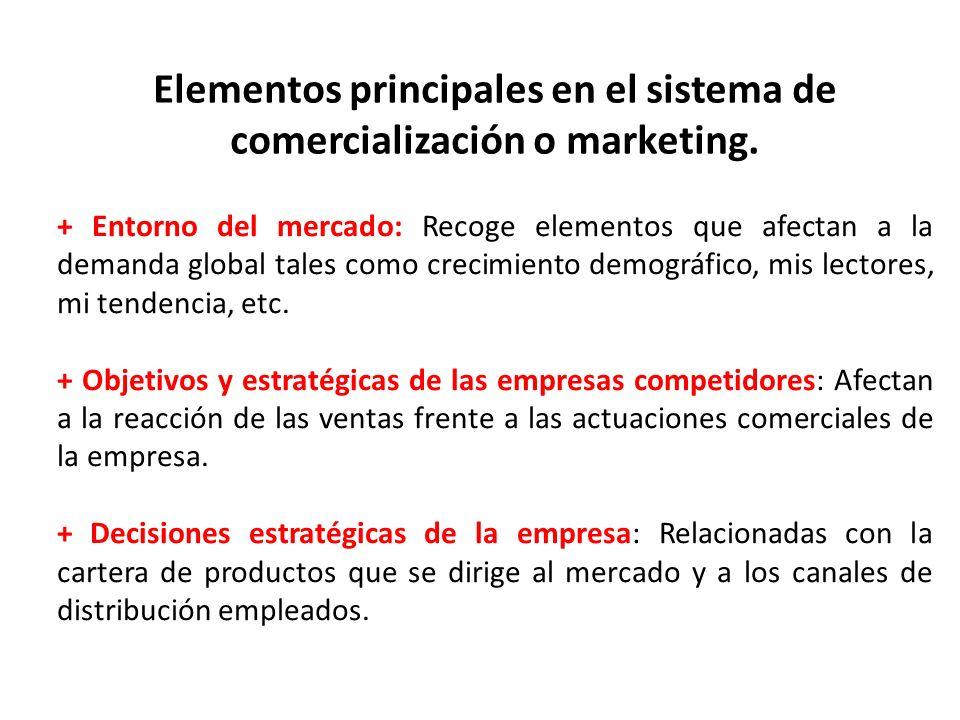 Elementos principales en el sistema de comercialización o marketing.