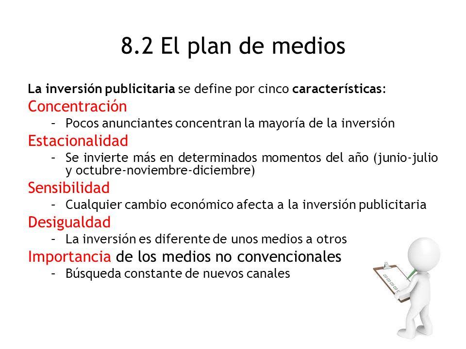 8.2 El plan de medios Concentración Estacionalidad Sensibilidad
