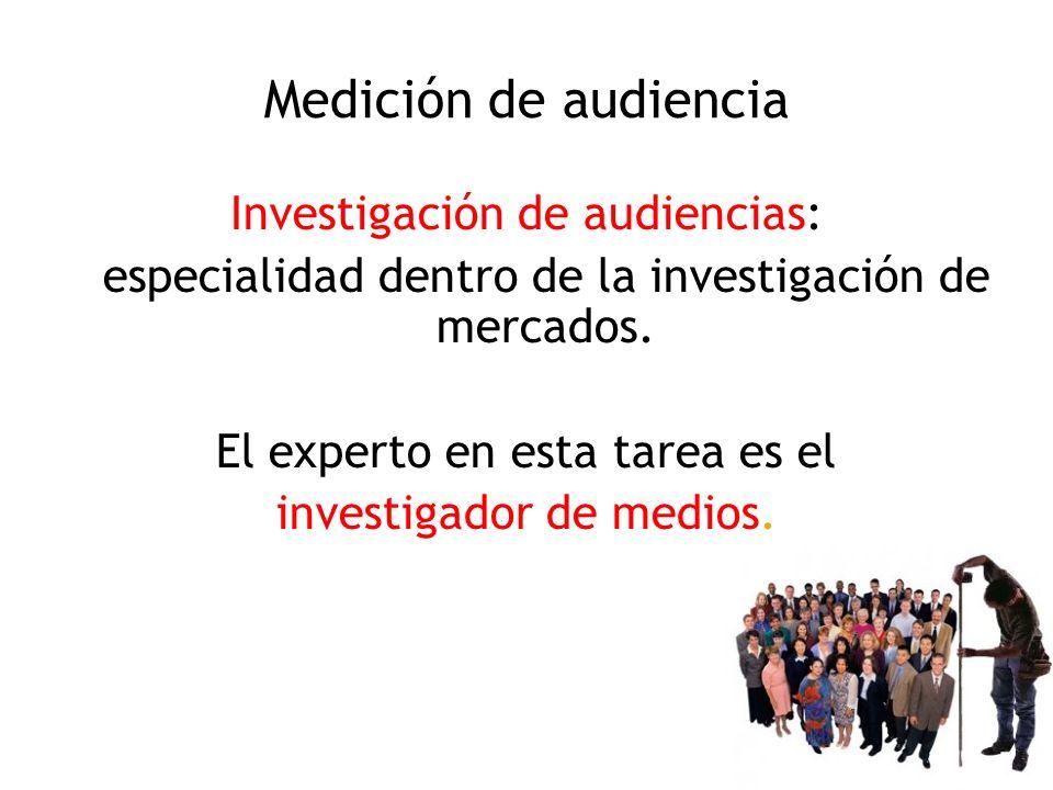 Medición de audiencia Investigación de audiencias: