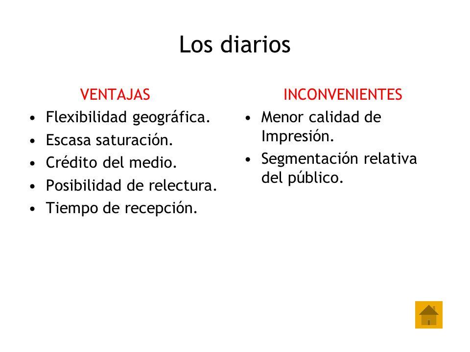 Los diarios VENTAJAS Flexibilidad geográfica. Escasa saturación.