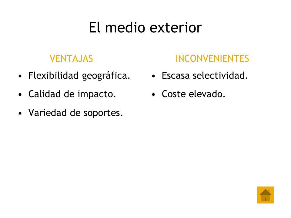 El medio exterior VENTAJAS Flexibilidad geográfica.