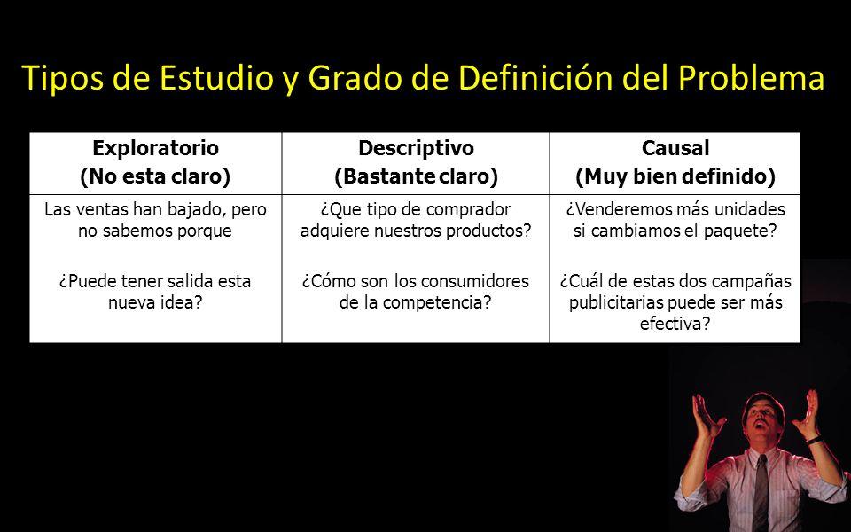 Tipos de Estudio y Grado de Definición del Problema