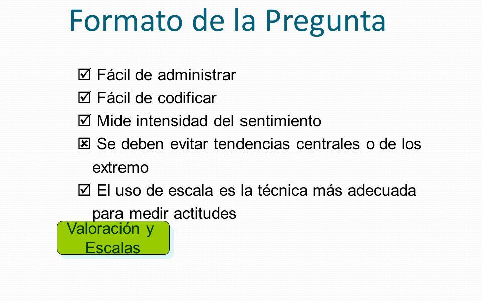 Formato de la Pregunta Fácil de administrar Fácil de codificar