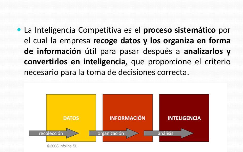 La Inteligencia Competitiva es el proceso sistemático por el cual la empresa recoge datos y los organiza en forma de información útil para pasar después a analizarlos y convertirlos en inteligencia, que proporcione el criterio necesario para la toma de decisiones correcta.