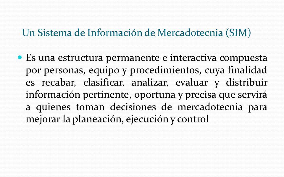 Un Sistema de Información de Mercadotecnia (SIM)
