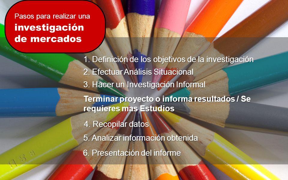 1. Definición de los objetivos de la investigación